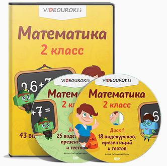 Полный комплект материалов по математике для 2-го класса (ФГОС) на весь учебный год